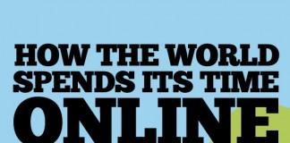 Como o Mundo Gasta seu Tempo Online