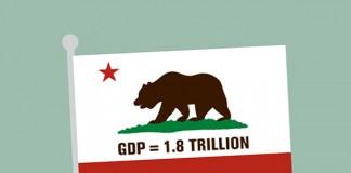Califórnia Versus O Mundo