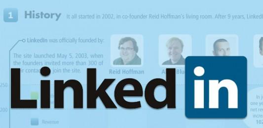 A História de Sucesso do LinkedIN