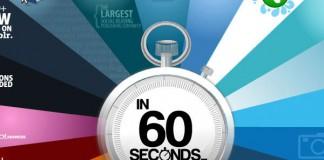 O Que Acontece na Internet em 60 Segundos