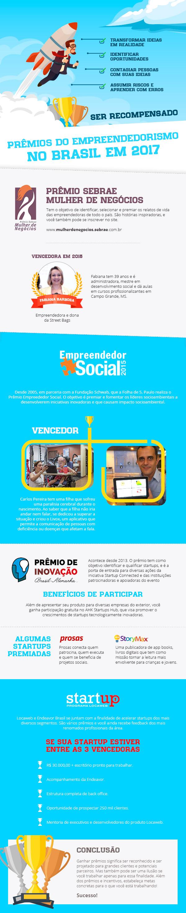 Infografico - Prêmios do Empreendedorismo Brasileiro